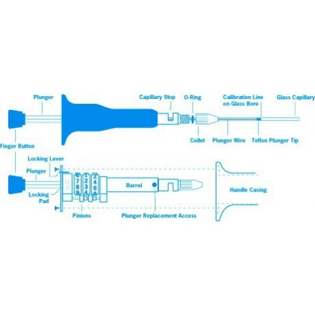 Kit para microdispenser 3.33/6.66ul (descontinuado) Drummond